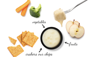 More than bread - usage ideas for Mifroma Fondue Express